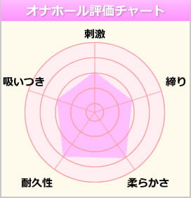 R-20(アール20)のチャート